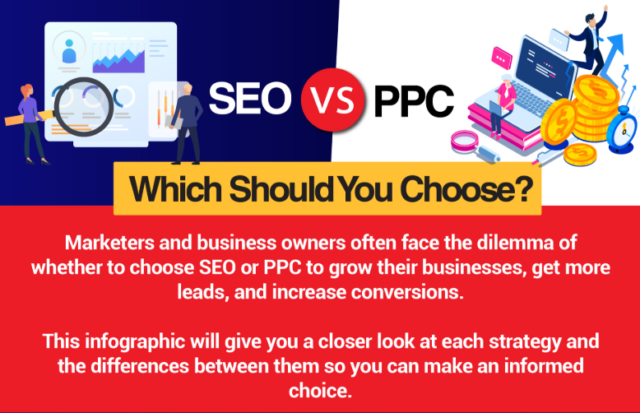 What's Best - SEO, PPC, or An Integrated Approach?