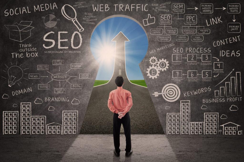 Drive Massive Sales Through Online Marketing