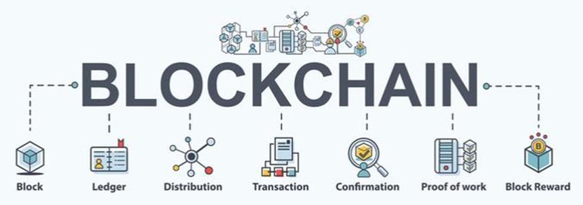 How Can Blockchain Technology Revolutionize eCommerce