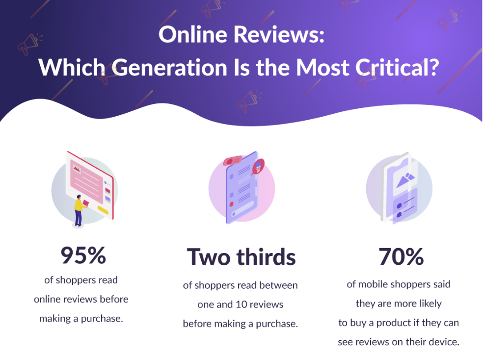 Consumer Online Reviews: Which Generation Is the Most Critical?