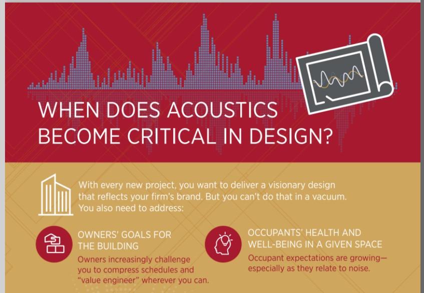 Acoustics Matters