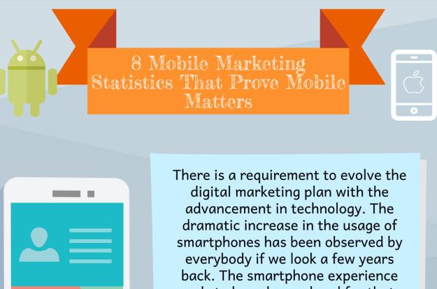 Mobile Marketing Statistics That Prove Mobile Matters