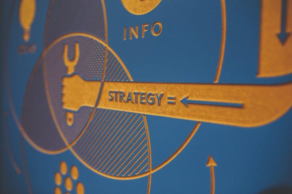 Different Marketing Strategies for Chiropractors