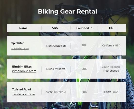 Bike-Gear-Rental