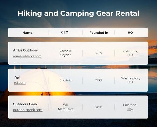 Hiking-Camping-Gear-Rental