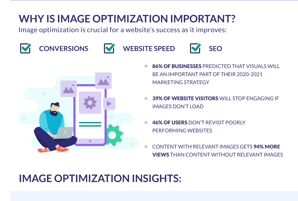 Optimized Images Means More Conversions