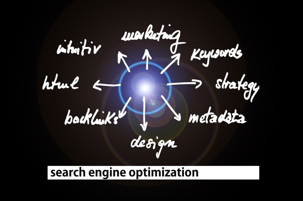 Search Engine Optimization For Retail Businesses