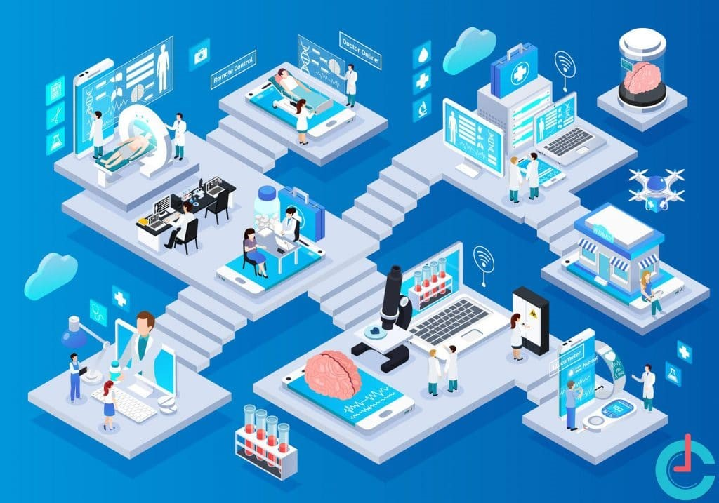 AI In Healthcare: 7 Benefits Advancing the Medical Facility