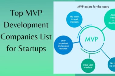 Top MVP Development Companies List for Startups